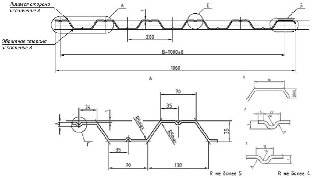 Схема профлиста НС35-1000