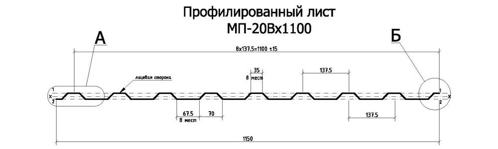 Схема профлиста МП20