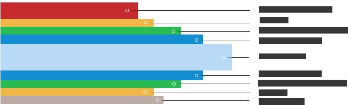структура рулона с полимерным покрытием