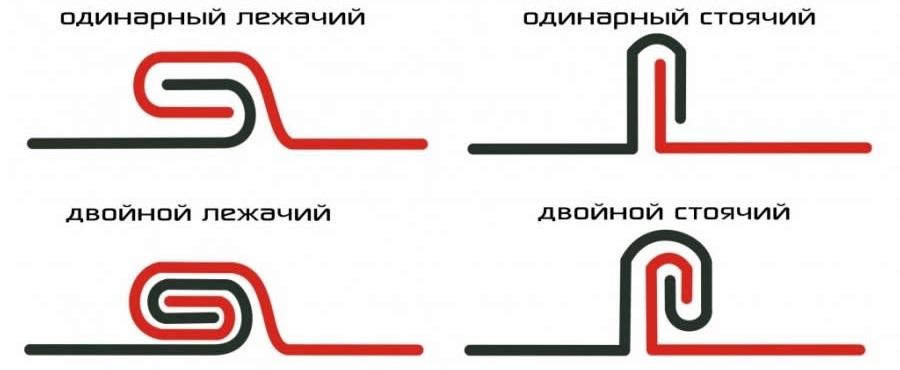 Видыфальцевыхсоединений