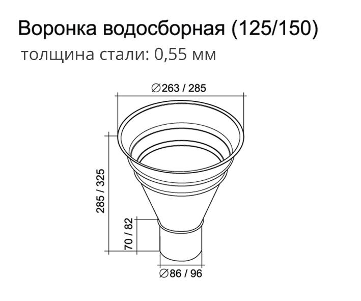 Чертеж водосборной воронки Grand Line 300х100 мм